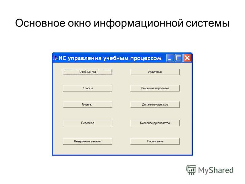Основное окно информационной системы