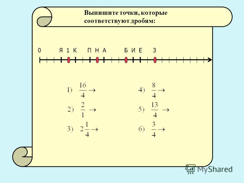 0 Я 1 К П Н А Б И Е З Выпишите точки, которые соответствуют дробям: