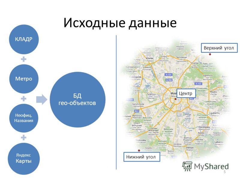 Исходные данные 5 КЛАДР Метро Неофиц. Названия Яндекс Карты БД гео-объектов Нижний угол Верхний угол Центр