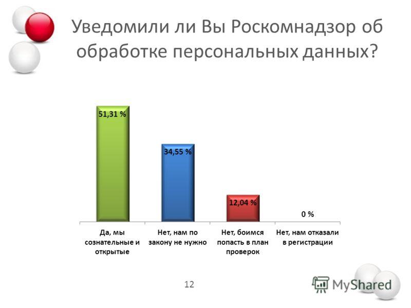 Уведомили ли Вы Роскомнадзор об обработке персональных данных? 12