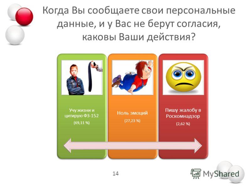 Когда Вы сообщаете свои персональные данные, и у Вас не берут согласия, каковы Ваши действия? 14 Учу жизни и цитирую ФЗ-152 (69,11 %) Ноль эмоций (27,23 %) Пишу жалобу в Роскомнадзор (2,62 %)