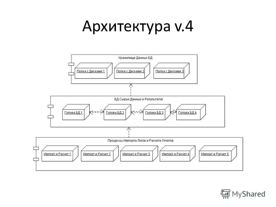 Архитектура v.4