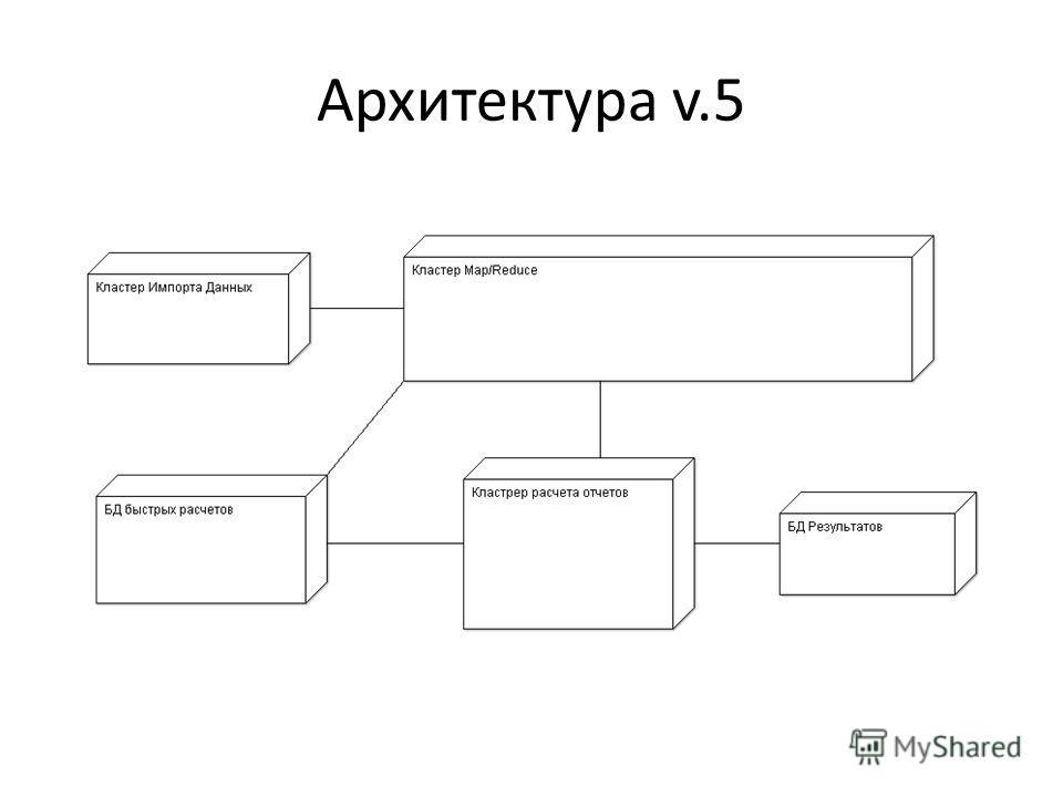 Архитектура v.5