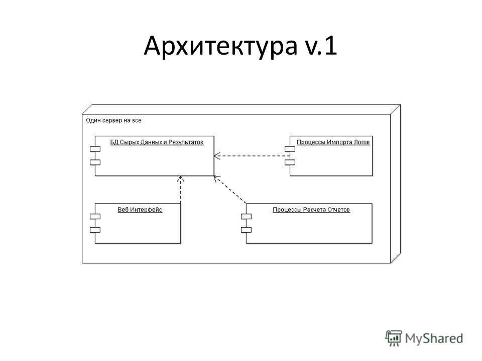 Архитектура v.1