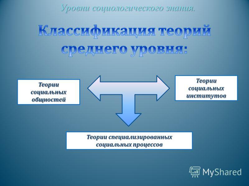 Уровни социологического знания. Теории социальных институтов Теории социальных общностей Теории специализированных социальных процессов