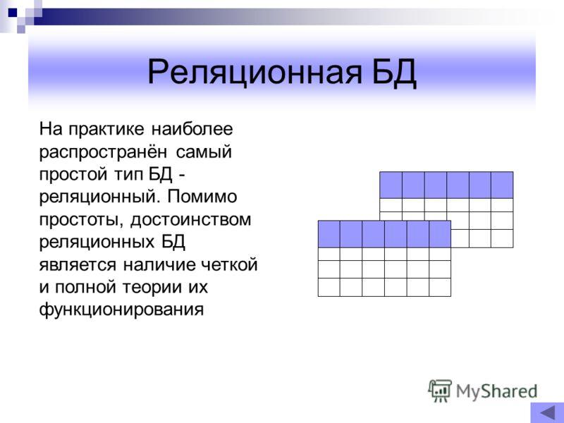 На практике наиболее распространён самый простой тип БД - реляционный. Помимо простоты, достоинством реляционных БД является наличие четкой и полной теории их функционирования