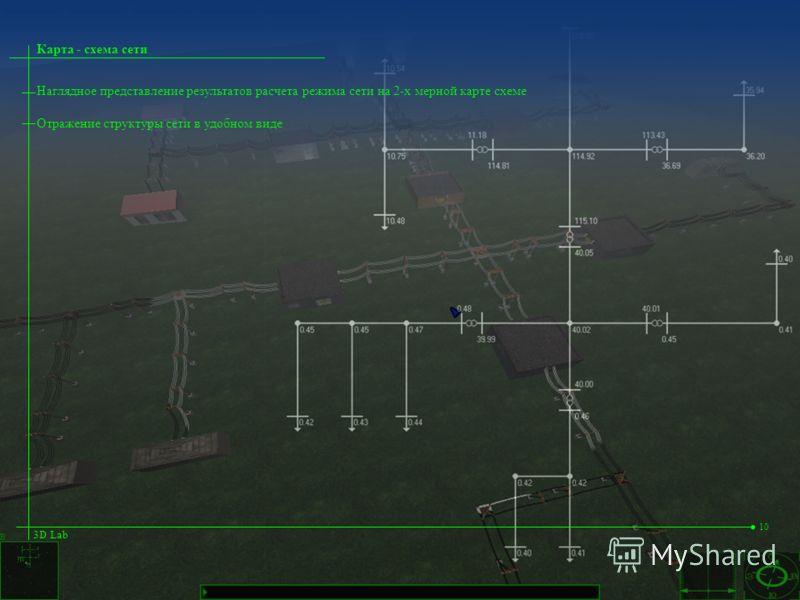 Наглядное представление результатов расчета режима сети на 2-х мерной карте схеме Отражение структуры сети в удобном виде Карта - схема сети 3D Lab 10