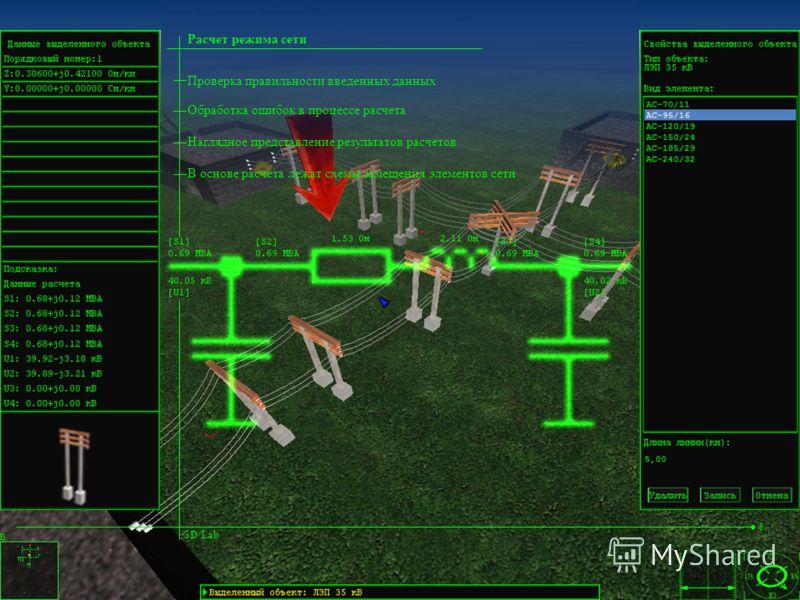 Проверка правильности введенных данных Расчет режима сети 3D Lab 8 Обработка ошибок в процессе расчета Наглядное представление результатов расчетов В основе расчета лежат схемы замещения элементов сети