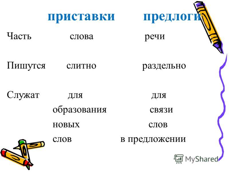 приставки предлоги Часть слова речи Пишутся слитно раздельно Служат для для образования связи новых слов слов в предложении
