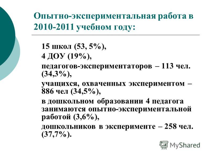 Опытно-экспериментальная работа в 2010-2011 учебном году: 15 школ (53, 5%), 4 ДОУ (19%), педагогов-экспериментаторов – 113 чел. (34,3%), учащихся, охваченных экспериментом – 886 чел (34,5%), в дошкольном образовании 4 педагога занимаются опытно-экспе