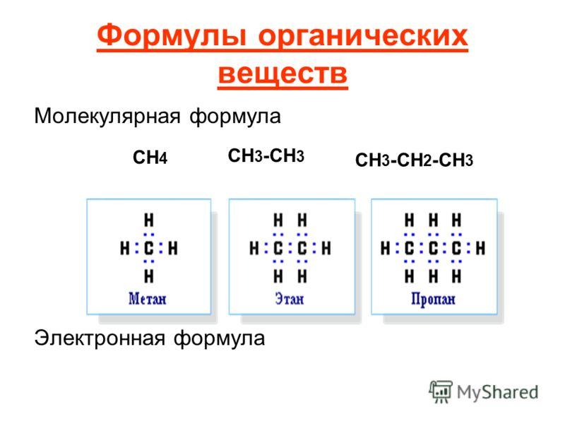 Формулы органических веществ Молекулярная формула Электронная формула CH 4 CH 3 -CH 3 CH 3 -CH 2 -CH 3
