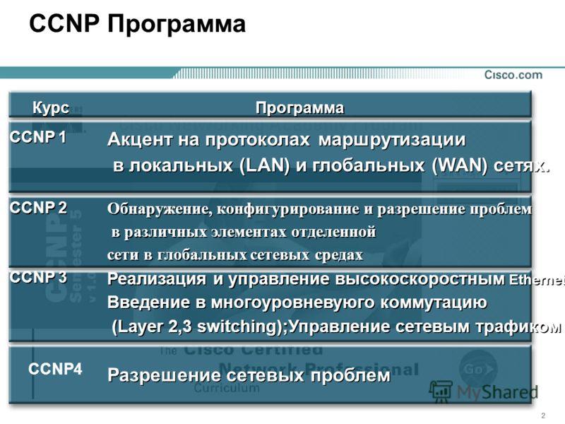 12 © 2001, Cisco Systems, Inc. All rights reserved. Presentation_ID CCNP Программа Курс Программа Акцент на протоколах маршрутизации в локальных (LAN) и глобальных (WAN) сетях. Акцент на протоколах маршрутизации в локальных (LAN) и глобальных (WAN) с