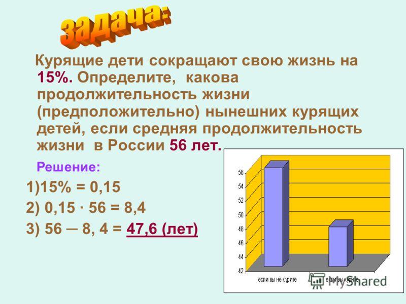 Курящие дети сокращают свою жизнь на 15%. Определите, какова продолжительность жизни (предположительно) нынешних курящих детей, если средняя продолжительность жизни в России 56 лет. Решение: 1)15% = 0,15 2) 0,15 56 = 8,4 3) 56 8, 4 = 47,6 (лет)