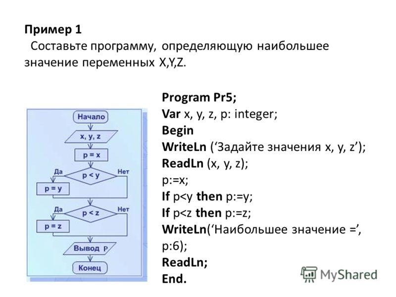 Пример 1 Составьте программу, определяющую наибольшее значение переменных X,Y,Z. Program Pr5; Var x, y, z, p: integer; Begin WriteLn (Задайте значения x, y, z); ReadLn (x, y, z); p:=x; If p