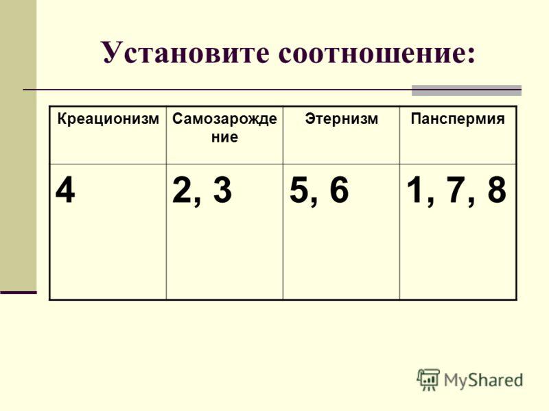 Установите соотношение: КреационизмСамозарожде ние ЭтернизмПанспермия 42, 35, 61, 7, 8