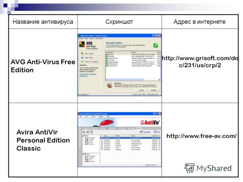 Название антивируса Скриншот Адрес в интернете AVG Anti-Virus Free Edition http://www.grisoft.com/do c/231/us/crp/2 Avira AntiVir Personal Edition Classic http://www.free-av.com/