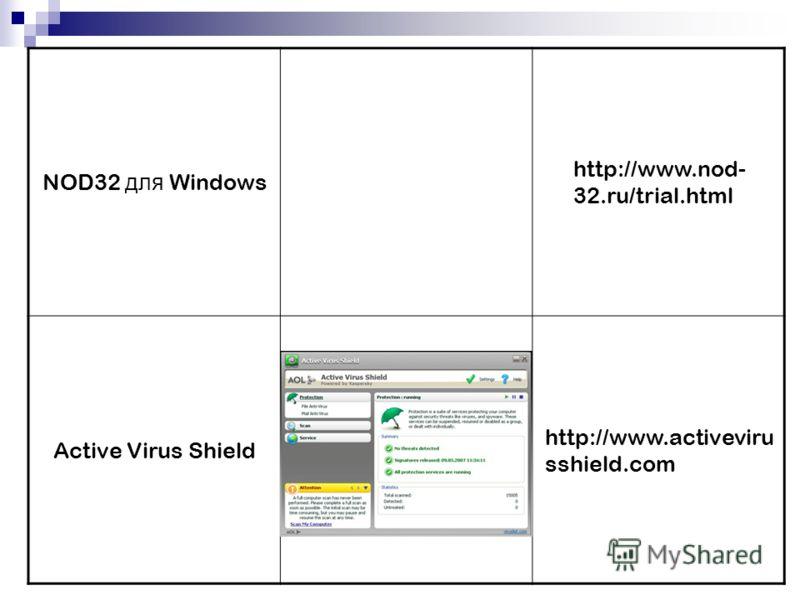 NOD32 для Windows http://www.nod- 32.ru/trial.html Active Virus Shield http://www.activeviru sshield.com