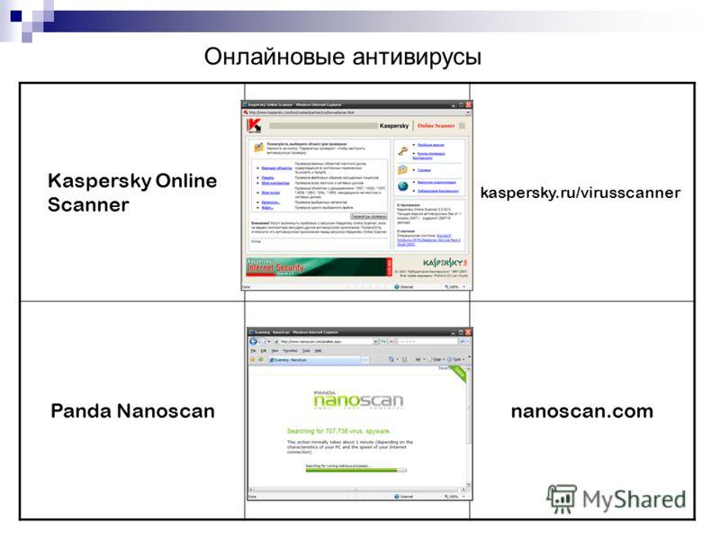 Kaspersky Online Scanner kaspersky.ru/virusscanner Panda Nanoscannanoscan.com Онлайновые антивирусы