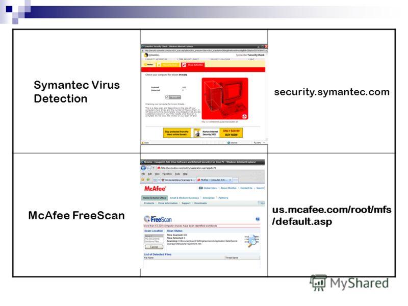 Symantec Virus Detection security.symantec.com McAfee FreeScan us.mcafee.com/root/mfs /default.asp