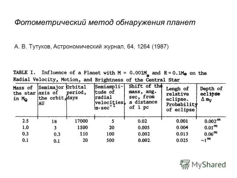 Фотометрический метод обнаружения планет А. В. Тутуков, Астрономический журнал, 64, 1264 (1987)