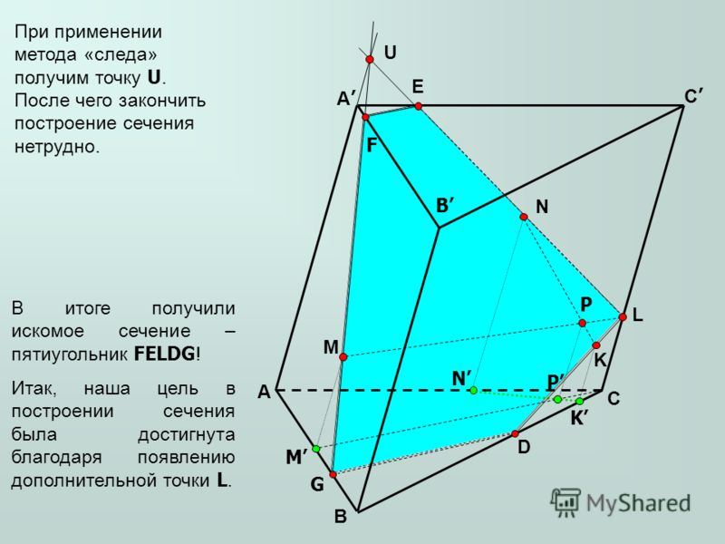 M L E D K A B C P P N F G A B В итоге получили искомое сечение – пятиугольник FELDG ! Итак, наша цель в построении сечения была достигнута благодаря появлению дополнительной точки L. K M C N При применении метода «следа» получим точку U. После чего з