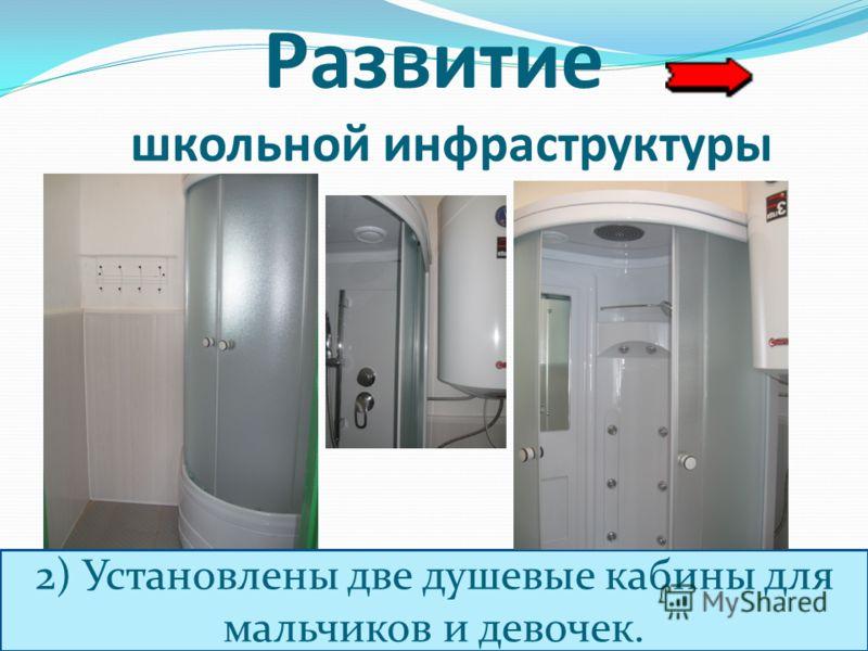 Развитие школьной инфраструктуры 2) Установлены две душевые кабины для мальчиков и девочек.