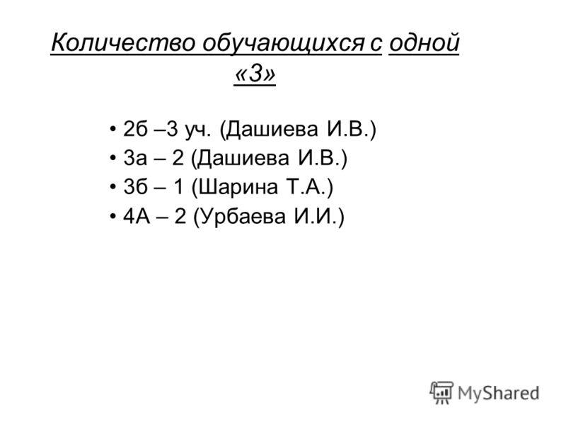 Количество обучающихся с одной «3» 2б –3 уч. (Дашиева И.В.) 3а – 2 (Дашиева И.В.) 3б – 1 (Шарина Т.А.) 4А – 2 (Урбаева И.И.)