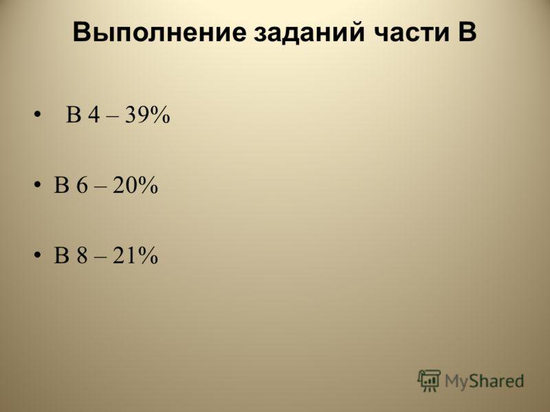 Выполнение заданий части В В 4 – 39% В 6 – 20% В 8 – 21%