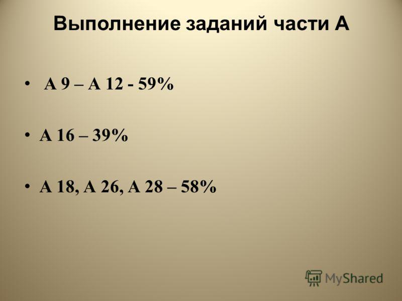Выполнение заданий части А А 9 – А 12 - 59% А 16 – 39% А 18, А 26, А 28 – 58%
