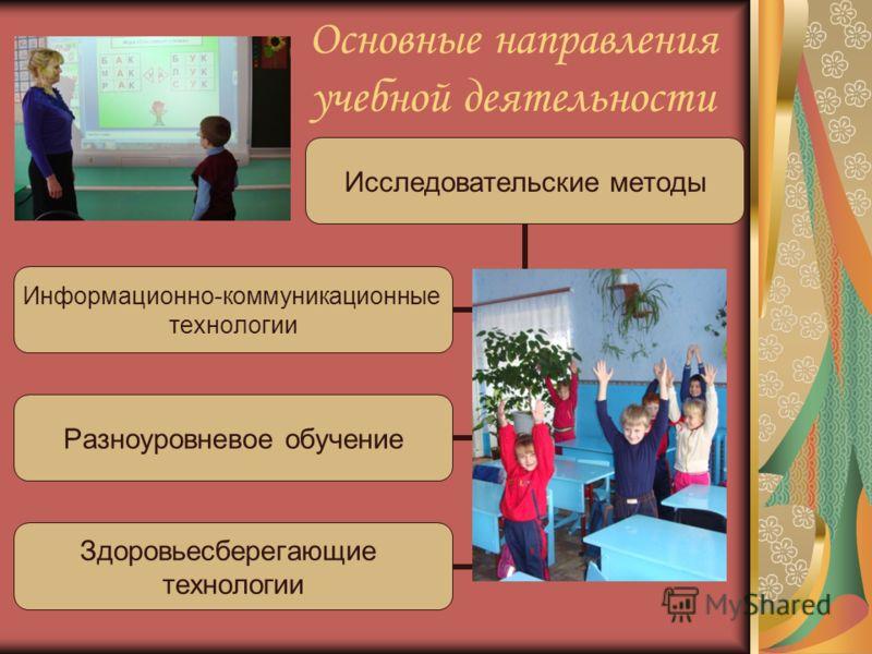 Основные направления учебной деятельности Исследовательские методы Информационно- коммуникационные технологии Разноуровневое обучение Здоровьесберегающие технологии
