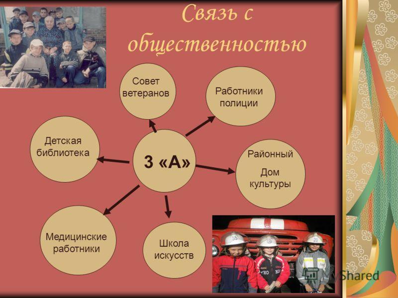 Связь с общественностью 3 «А» Детская библиотека Школа искусств Районный Дом культуры Работники полиции Медицинские работники Совет ветеранов