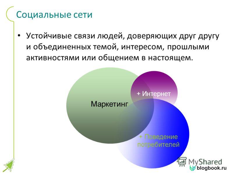 blogbook.ru Социальные сети Устойчивые связи людей, доверяющих друг другу и объединенных темой, интересом, прошлыми активностями или общением в настоящем. Маркетинг + Поведение потребителей + Интернет