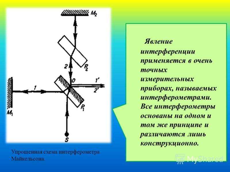 Явление интерференции применяется в очень точных измерительных приборах, называемых интерферометрами. Все интерферометры основаны на одном и том же принципе и различаются лишь конструкционно. Упрощенная схема интерферометра Майкельсона.