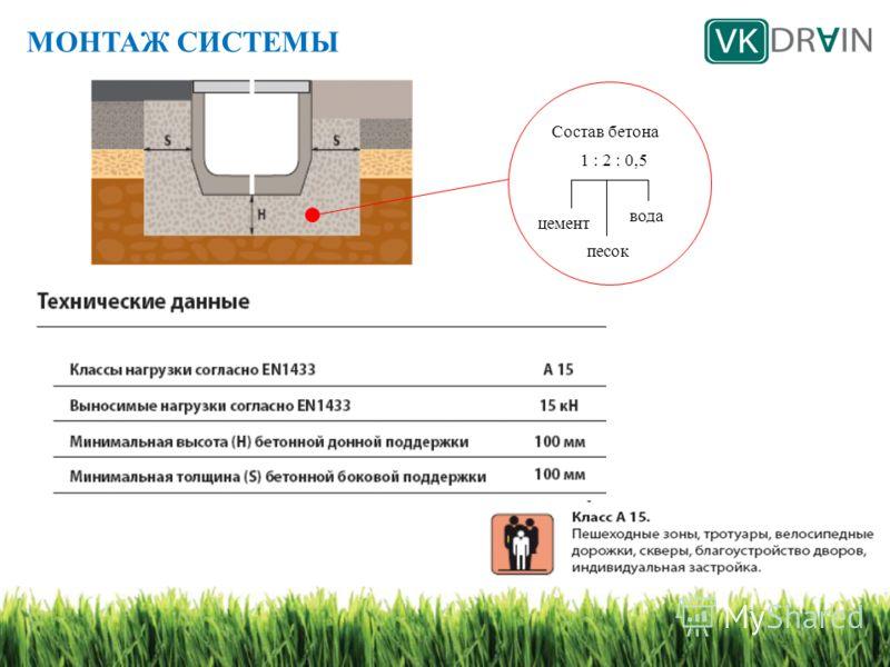 цемент песок вода 1 : 2 : 0,5 Состав бетона МОНТАЖ СИСТЕМЫ