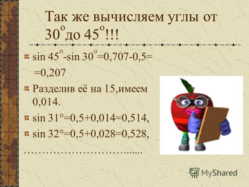 Так же вычисляем углы от 30 о до 45 о !!! sin 45 о -sin 30 о =0,707-0,5= =0,207 Разделив её на 15,имеем 0,014. sin 31°=0,5+0,014=0,514, sin 32°=0,5+0,028=0,528, ……………………….......