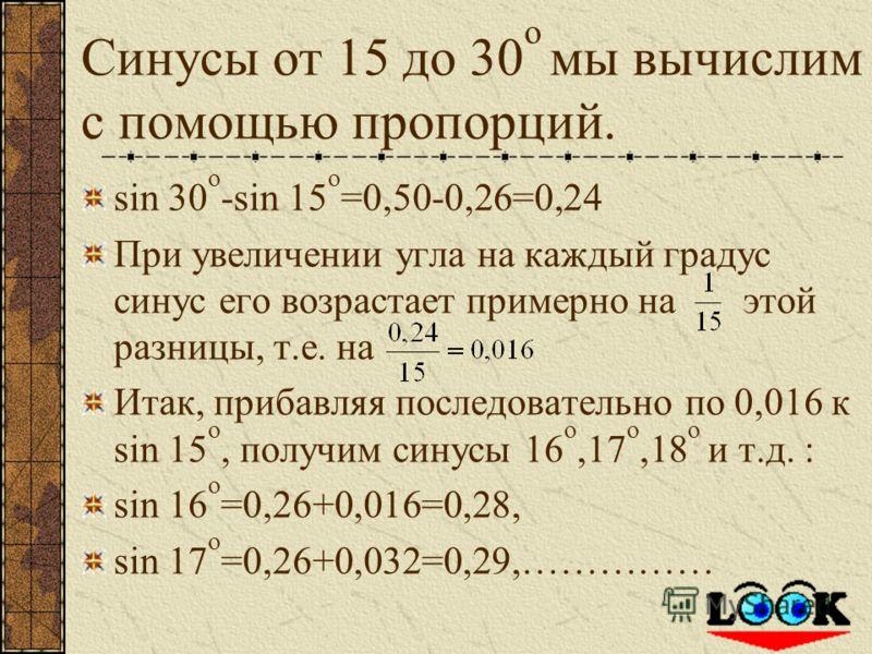 Синусы от 15 до 30 о мы вычислим с помощью пропорций. sin 30 о -sin 15 о =0,50-0,26=0,24 При увеличении угла на каждый градус синус его возрастает примерно на этой разницы, т.е. на Итак, прибавляя последовательно по 0,016 к sin 15 о, получим синусы 1