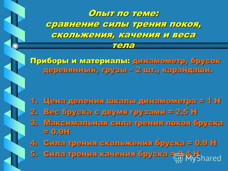 Опыт по теме: сравнение силы трения покоя, скольжения, качения и веса тела Приборы и материалы: динамометр, брусок деревянный, грузы – 2 шт., карандаши. 1.Цена деления шкалы динамометра = 1 H 2.Вес бруска с двумя грузами = 2,5 H 3.Максимальная сила т