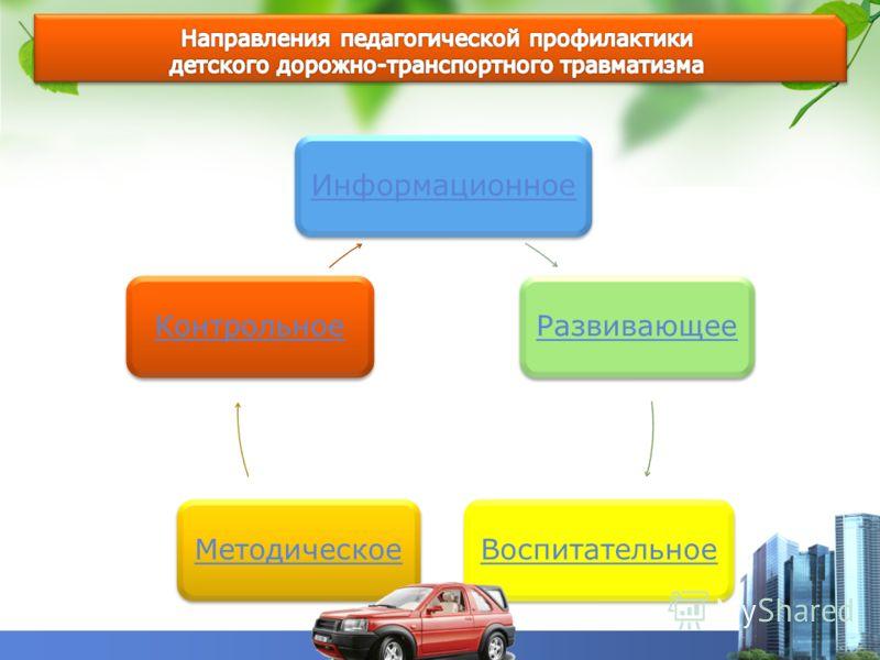 Информационное РазвивающееВоспитательноеМетодическоеКонтрольное