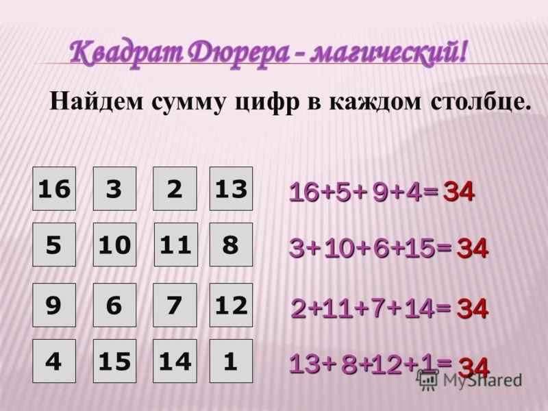 16 32 510 11 967 16+5+9+ 3+10+ 6+ 6+ 15= 15= 14= 14=2+11+ 7+ 41514 13 8 12 1 4= 13+ 8+ 8+ 12+ 12+ 1= 1= Найдем сумму цифр в каждом столбце.