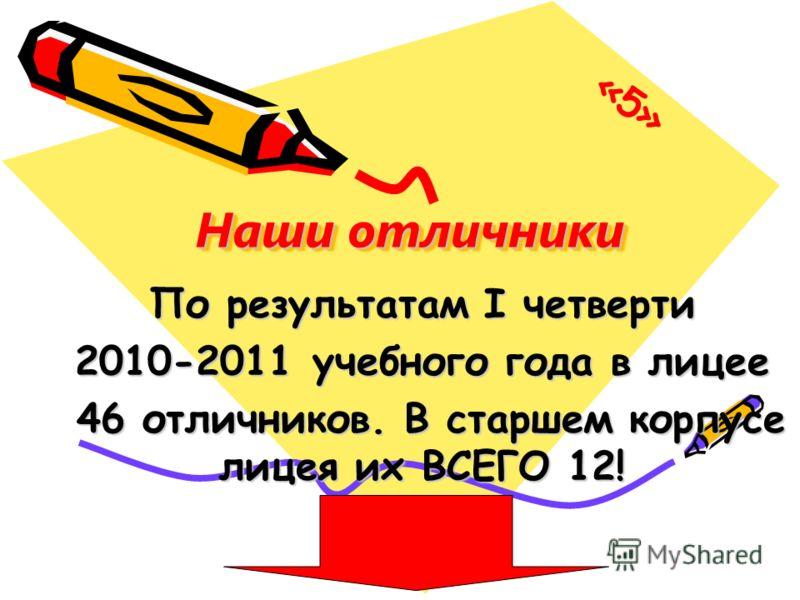 Наши отличники По результатам I четверти 2010-2011 учебного года в лицее 46 отличников. В старшем корпусе лицея их ВСЕГО 12! 46 отличников. В старшем корпусе лицея их ВСЕГО 12! «5»