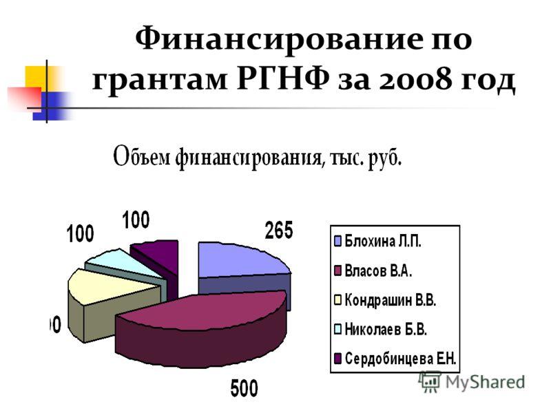 Финансирование по грантам РГНФ за 2008 год