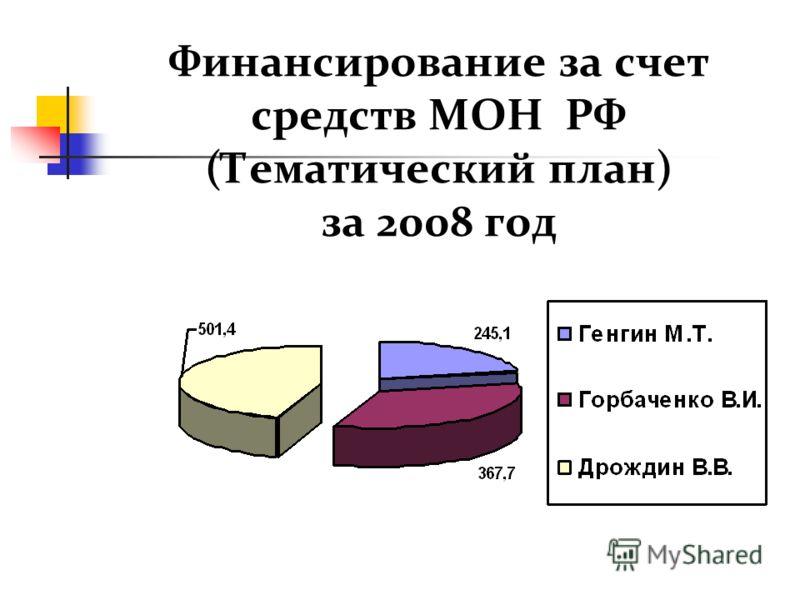 Финансирование за счет средств МОН РФ (Тематический план) за 2008 год