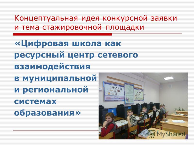 Концептуальная идея конкурсной заявки и тема стажировочной площадки «Цифровая школа как ресурсный центр сетевого взаимодействия в муниципальной и региональной системах образования»