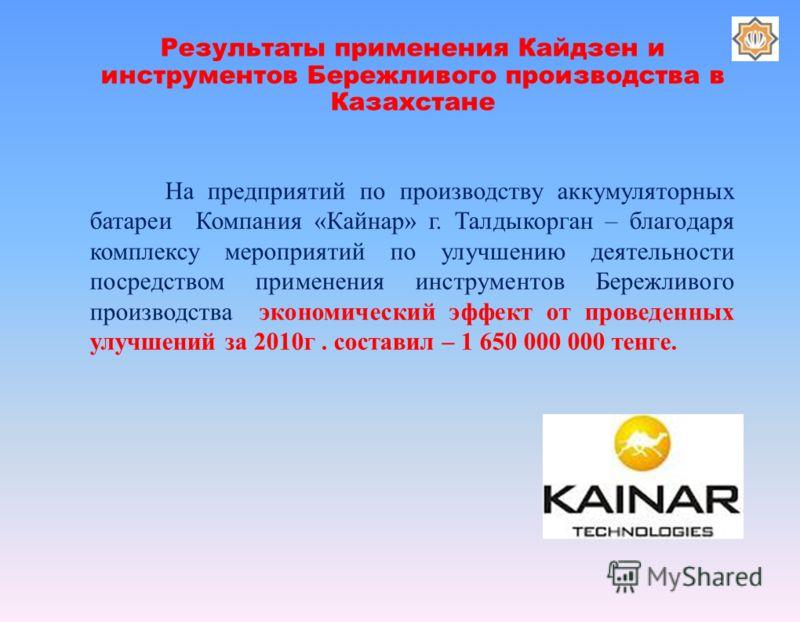 Результаты применения Кайдзен и инструментов Бережливого производства в Казахстане На предприятий по производству аккумуляторных батареи Компания «Кайнар» г. Талдыкорган – благодаря комплексу мероприятий по улучшению деятельности посредством применен