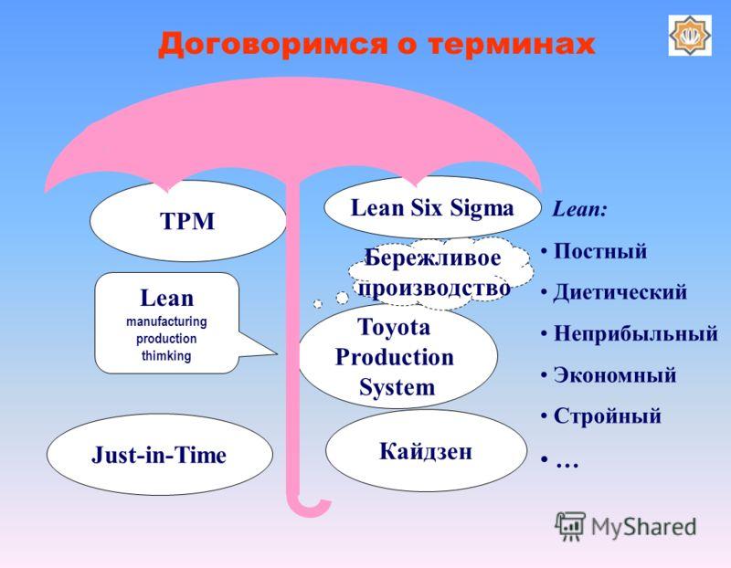 Договоримся о терминах Lean manufacturing production thimking Кайдзен Тоyota Production System Just-in-Time Бережливое производство Lean Six Sigma Lean: Постный Диетический Неприбыльный Экономный Стройный … TPM