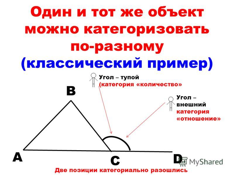 Один и тот же объект можно категоризовать по-разному (классический пример) А В С D Угол – тупой (категория «количество» Угол – внешний категория «отношение» Две позиции категориально разошлись