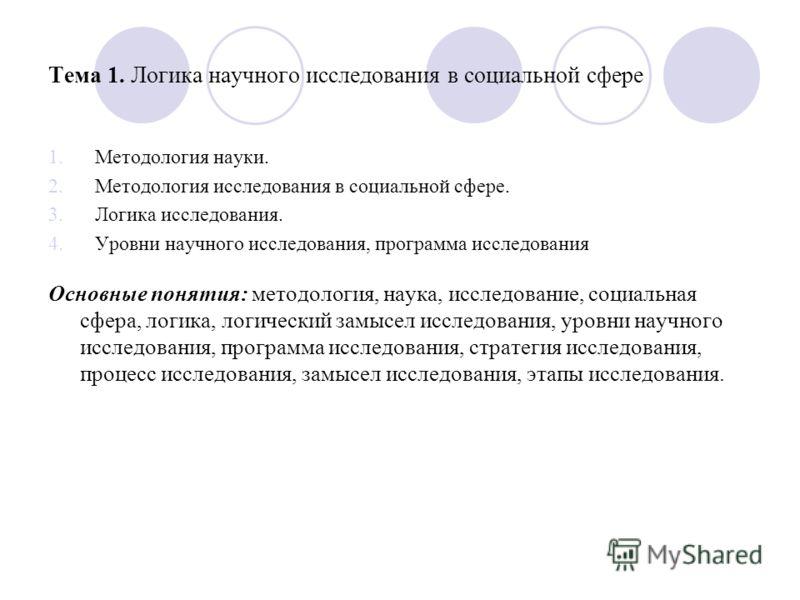 Тема 1. Логика научного исследования в социальной сфере 1.Методология науки. 2.Методология исследования в социальной сфере. 3.Логика исследования. 4.Уровни научного исследования, программа исследования Основные понятия: методология, наука, исследован