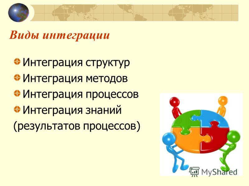 Виды интеграции Интеграция структур Интеграция методов Интеграция процессов Интеграция знаний (результатов процессов)