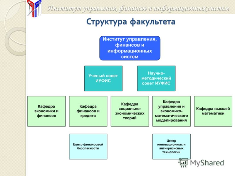 Структура факультета Институт управления, финансов и информационных систем Институт управления, финансов и информационных систем