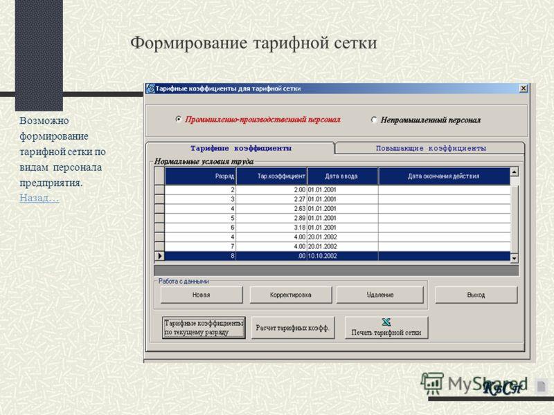 Формирование тарифной сетки Возможно формирование тарифной сетки по видам персонала предприятия. Назад… КБСПКБСПКБСПКБСП